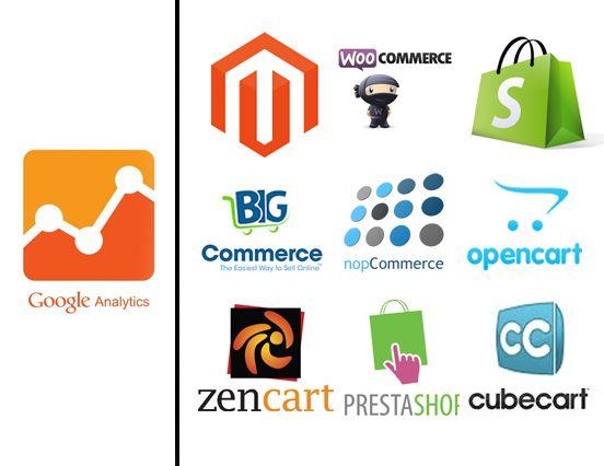 google-adsense-ecommerce