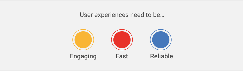ux-requirements