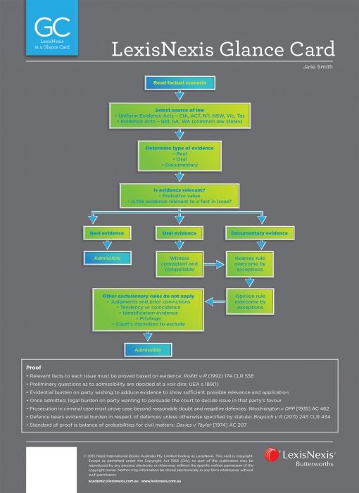 LexisNexis Glance Card: Evidence Law at a Glance