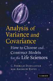 Analysis of Variance and Covariance