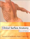 Clinical Surface Anatomy