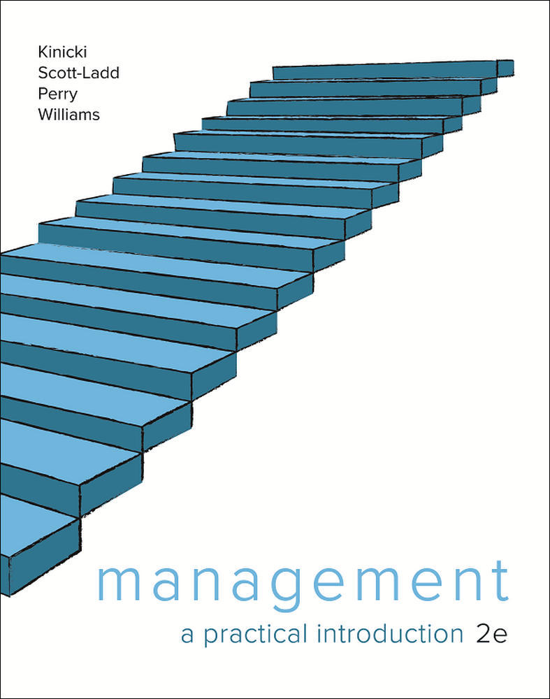 PACK MANAGEMENT: A PRACTICAL INTRODUCTION