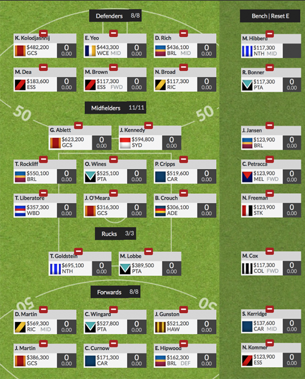 Rate my Supercoach Team