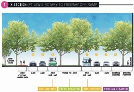 A cross section showing bus priority lanes added to Mounts Bay Road.