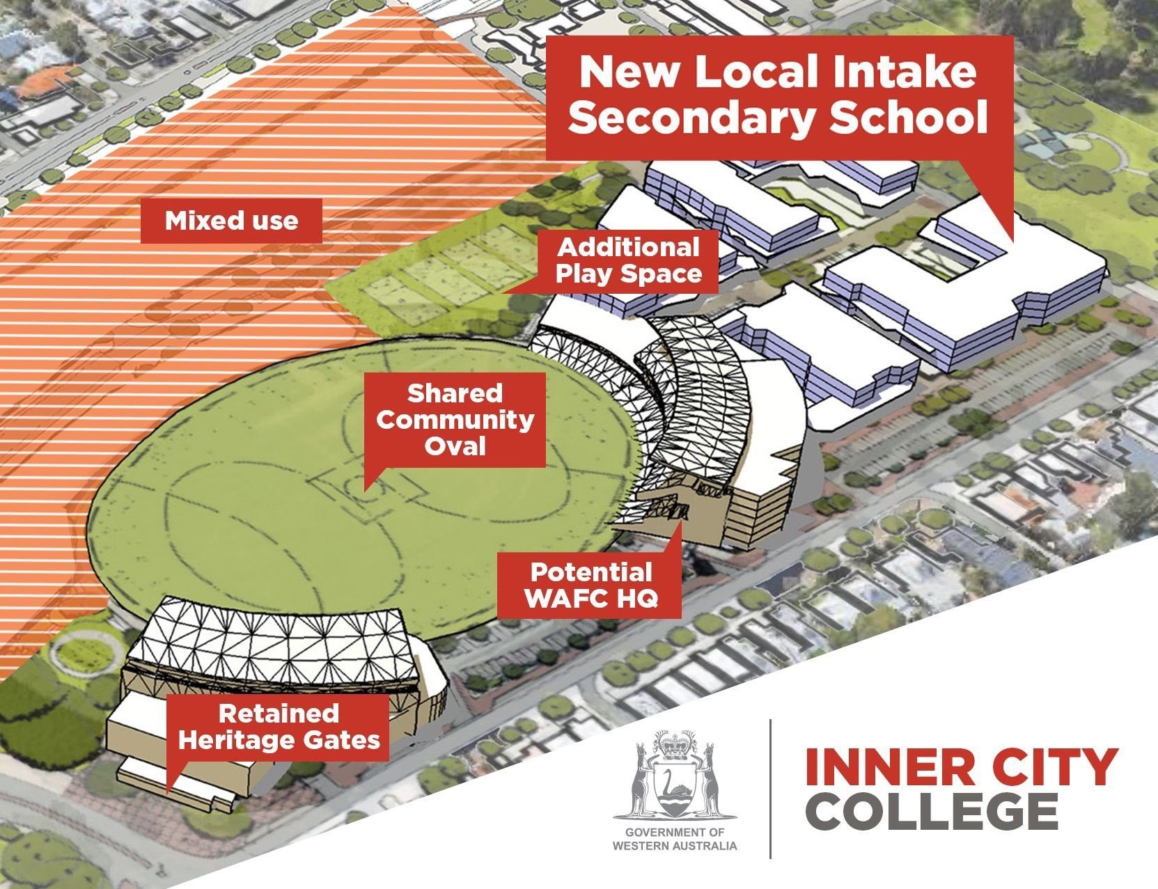 Artist's impression of the new school for Subiaco.