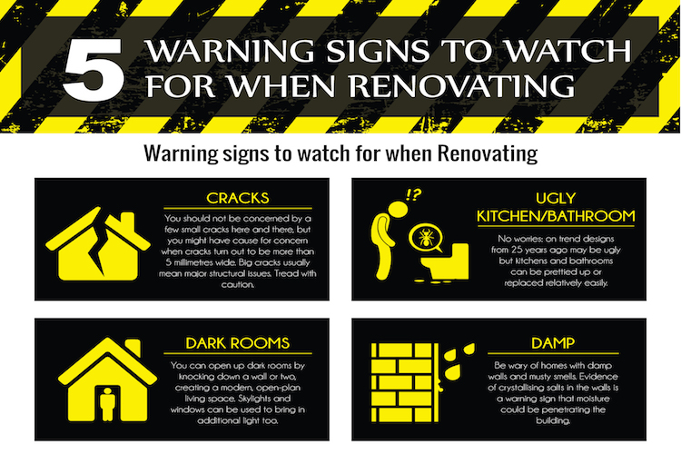 Five warning signs to watch for when Renovating