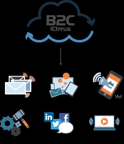B2C-iCirrus