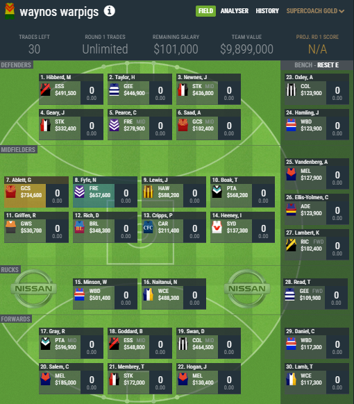 Wayno's Supercoach War Pigs