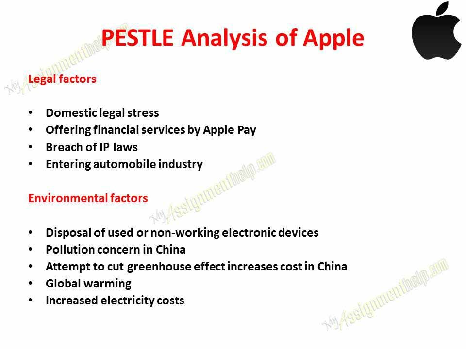apple industry analysis Read apple inc aapl company profile information including industry and sector classification, stock style, and industry classifications for naics, sic, and isic.