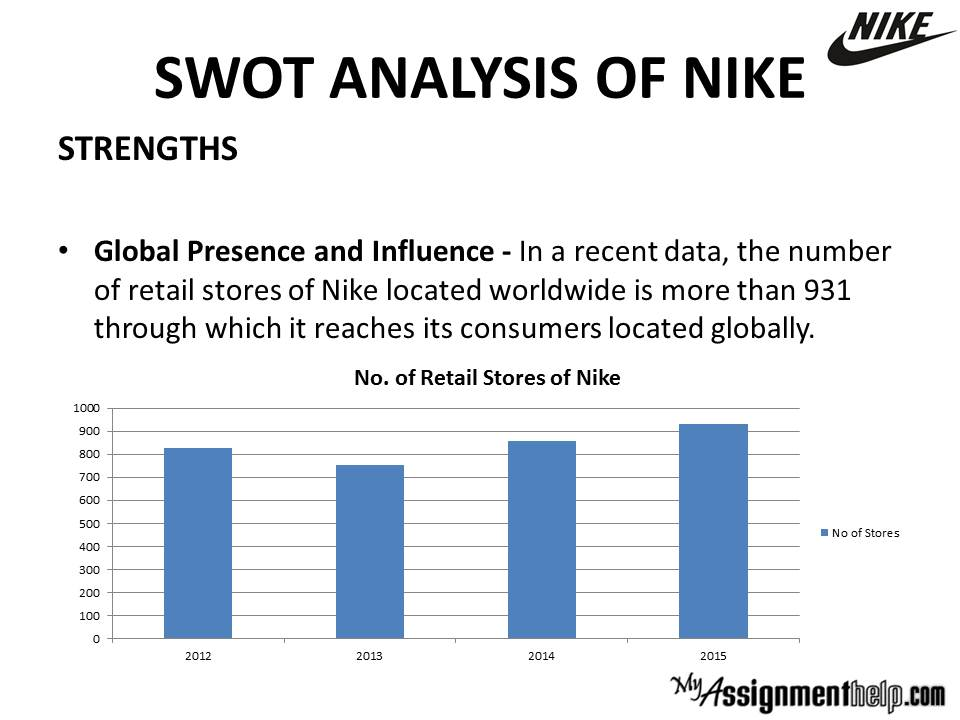 swot analysis of uniqlo Swot analysis opportunities new product line (featuring the uniqlo logo) overseas expansion to colder countries unique positioning in the japanese market threats foreign currency (example: strong chinese yuan) loss of sales due to weak spring/summer lines.