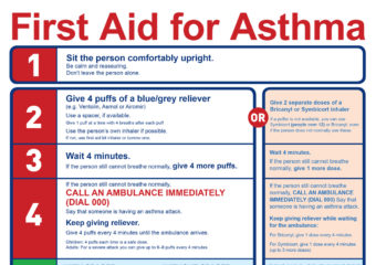 Adult First Aid Asthma Chart