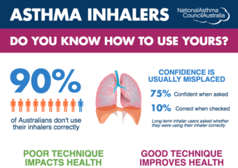 Inhaler Use Infographic Final