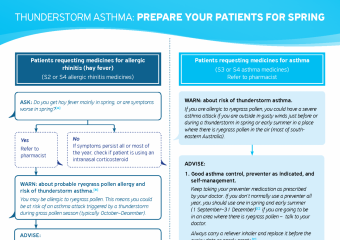 Ta Pharmacy Flowchart Web Image Page 1