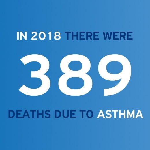 Asthma Mortality Statistics 2018 Data
