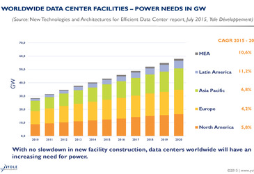 Will DC grid be a solution for data centres?