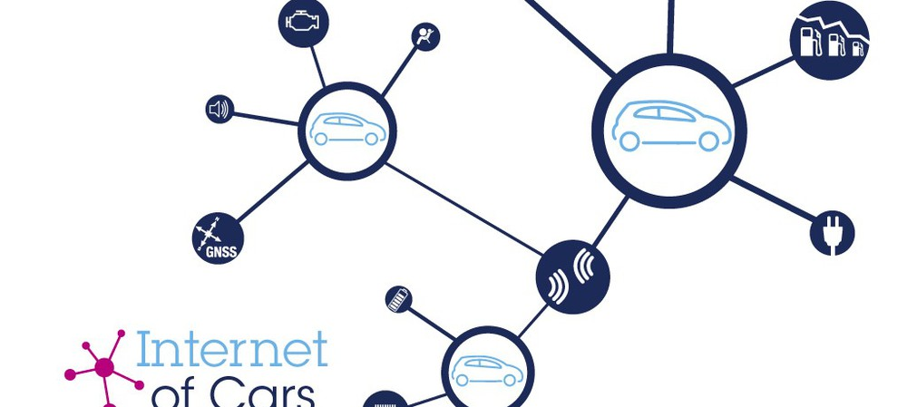 The Internet of Cars within the Internet of Everything