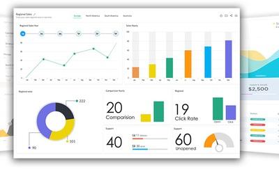 ManageEngine Analytics Plus analytics software