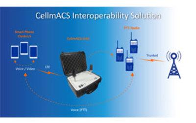 CellmACS interoperability system
