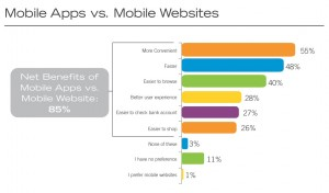 MobileApps-Graph-2