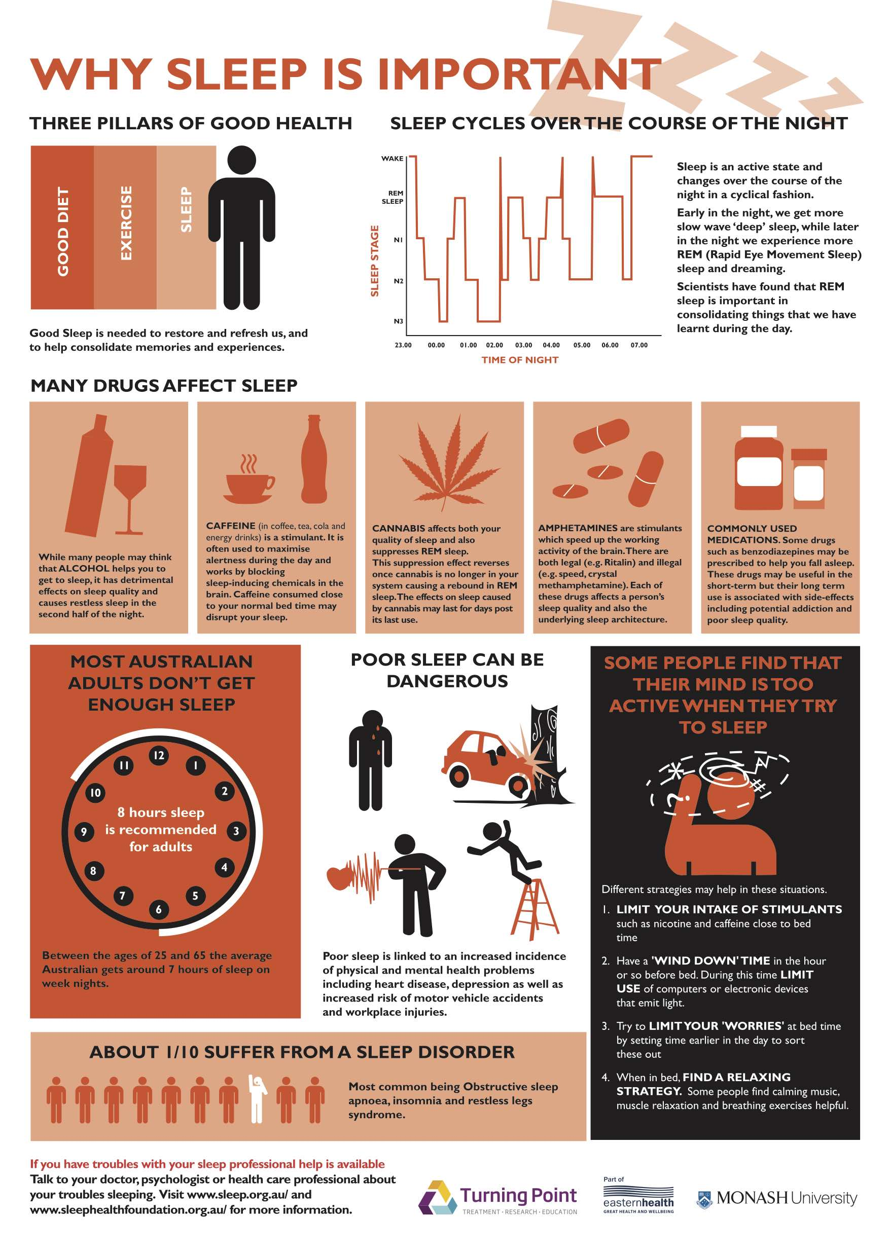 why does sleep matter infographic