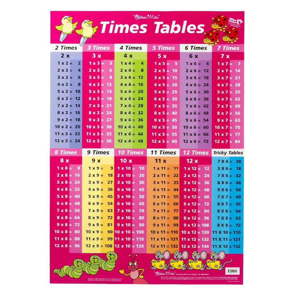 Time table charts prime factor trees worksheet geometry and gillian miles times tables and multiplication wall chart pink edc210 gillian miles times tables and multiplication gamestrikefo Images