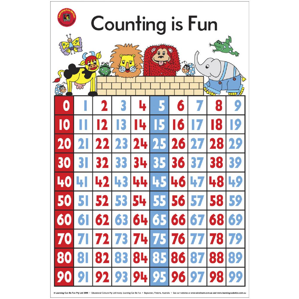 Worksheets Counting Chard counting charts reocurent