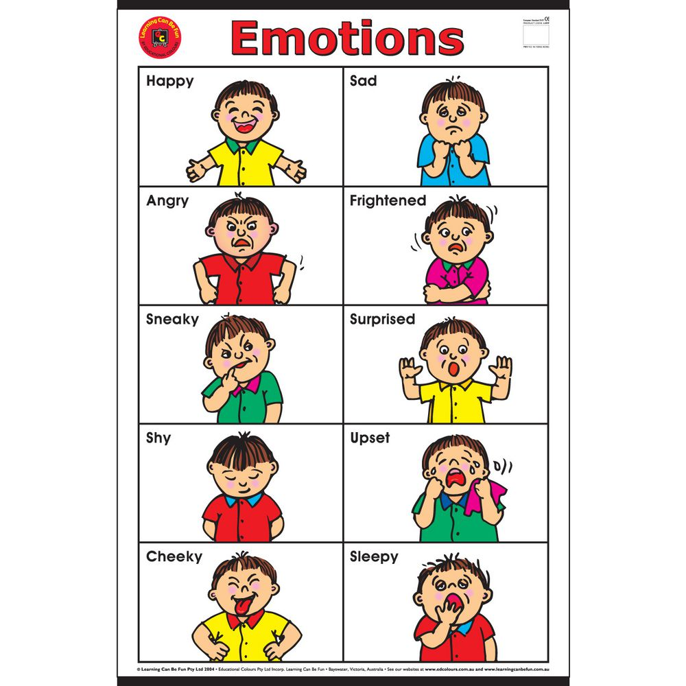 Emotions feelings word list
