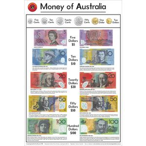 Learning Can Be Fun Money of Australia Poster