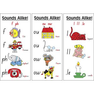 Learning Can Be Fun Sounds Alike Teaching Pack