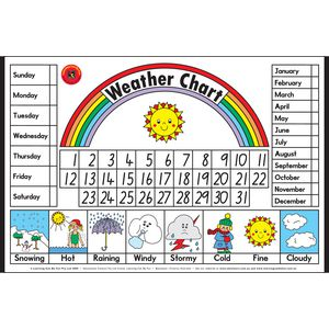 Learning Can Be Fun Weather Chart