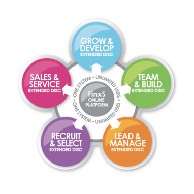 Level 2 Extended DISC Accredited Consultant Training at Talent Tools