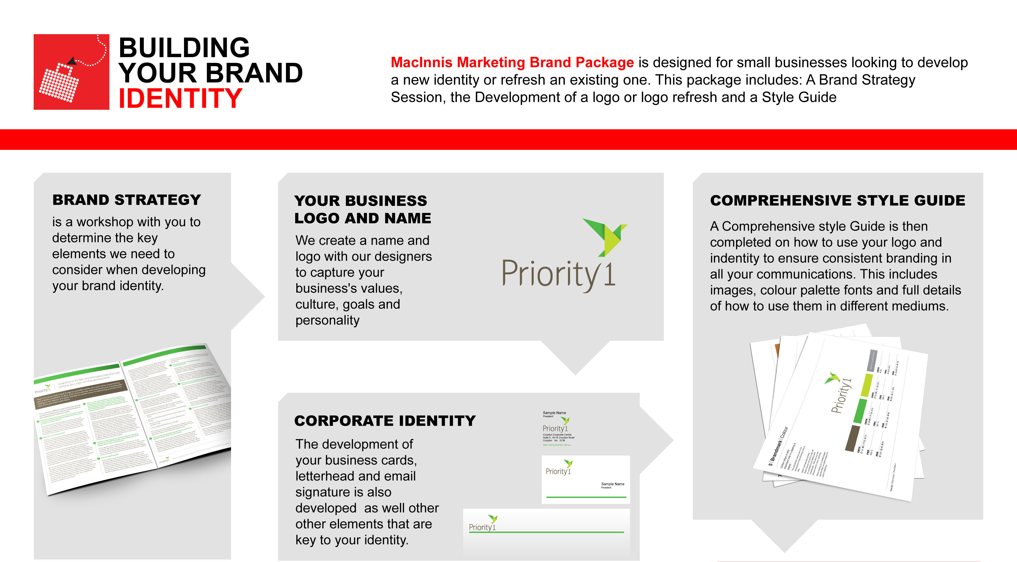 Brand Strategy | Small Business Marketing | Marketing Consultant ...