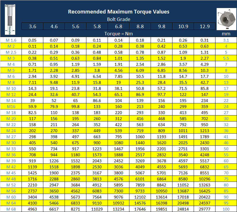 Suzuki Bolt Pattern Chart