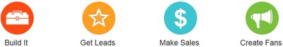 Bloomtools Mississauga, Web Design, Database Marketing, CRM, SEO