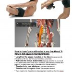 Effect of Psoas activation from diaphragmatic breathing on spinal extension
