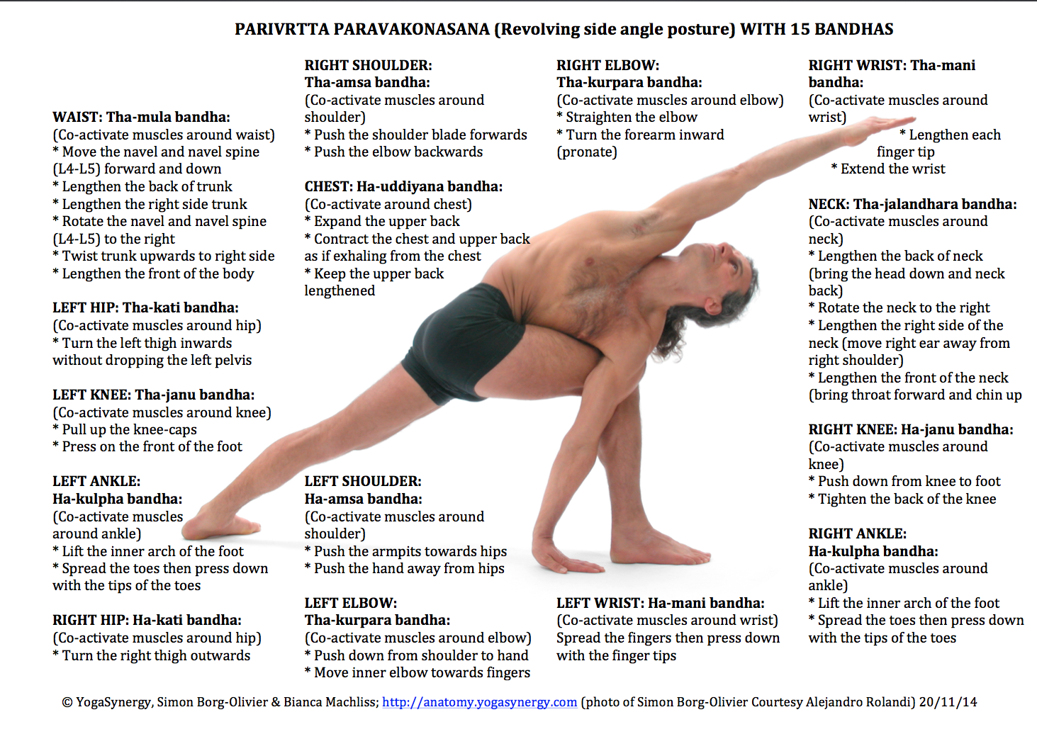 Detailed instructions for Parivrtta Parsvakonasana (Lateral angle posture) by Simon Borg-Olivier (Please click on photo to enlarge)