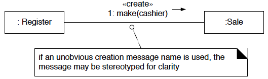 CD **Object Creation** - 3. *Stereotype*
