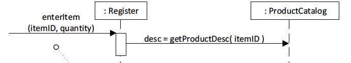 Visibility - `:Register` and `:ProductCatalog` example