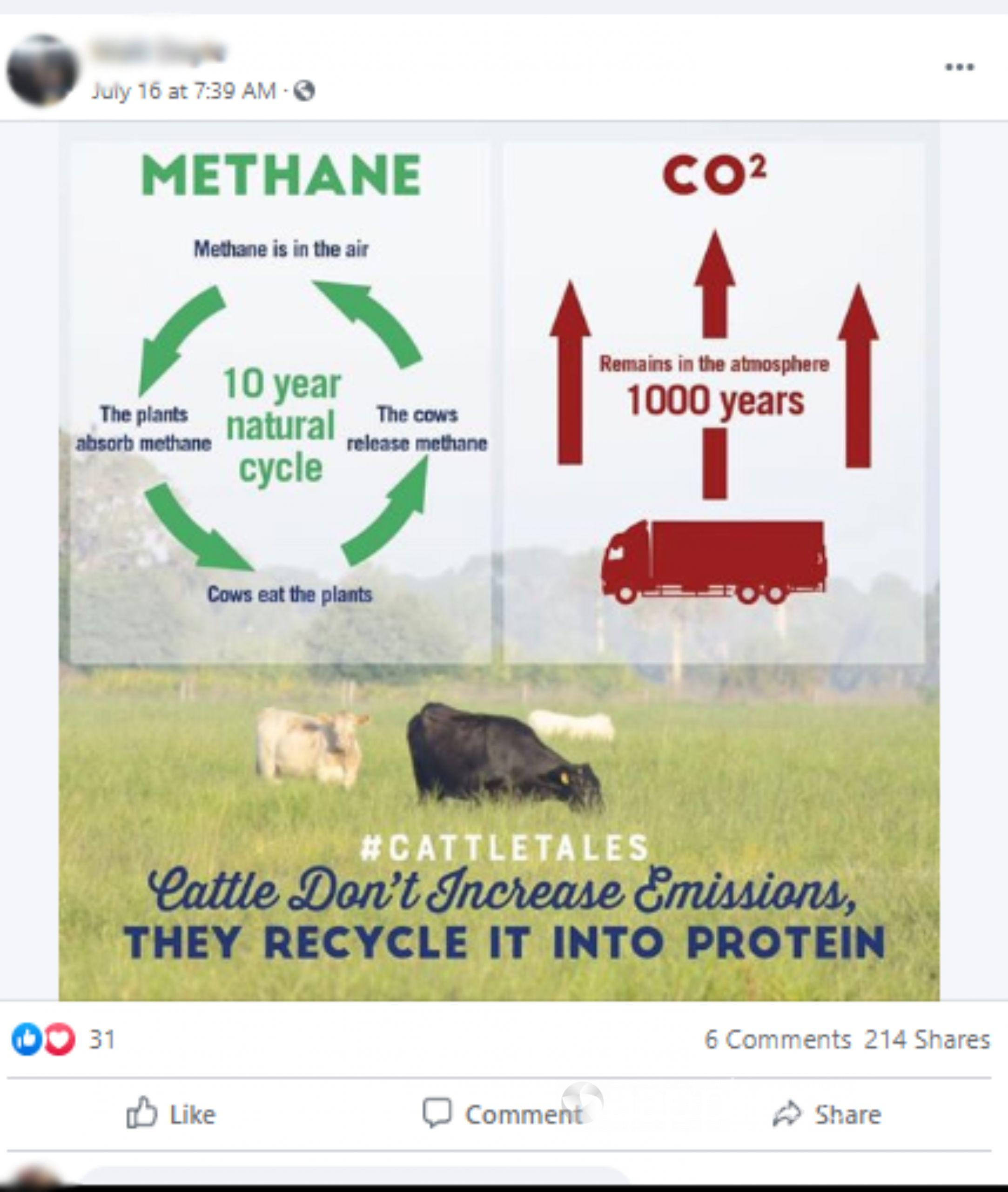Claim that cow-caused methane doesn't raise emissions is just hot air