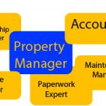 Find a Property Manager - Here's Why it's Worth the Investment