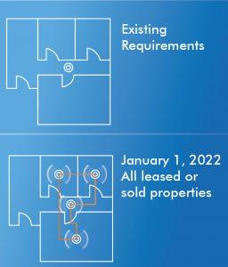 smoke alarms in rental properties qld