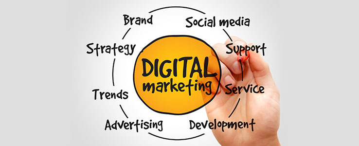 brand awareness with digital marketing strategies