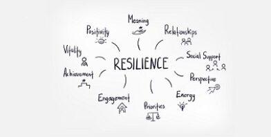 Resilience thumbnail