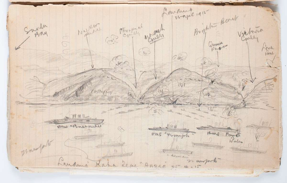 Sketch of Gallipoli landing by Armstrong