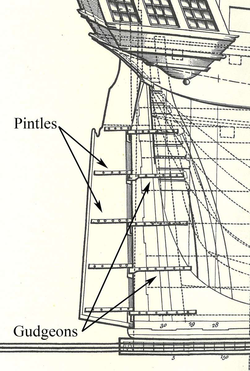 Close-up of a ship's draught of a nineteenth-century East Indiaman, showing the pintle and gudgeon assembly that attached the ship's rudder to the stern section. Image: Abraham Rees (1819), The Cyclopaedia, or a New Universal Dictionary of Arts and Sciences: Ship-Building. London: Longman, Hurst, Rees, Orme & Brown, Plate XII.