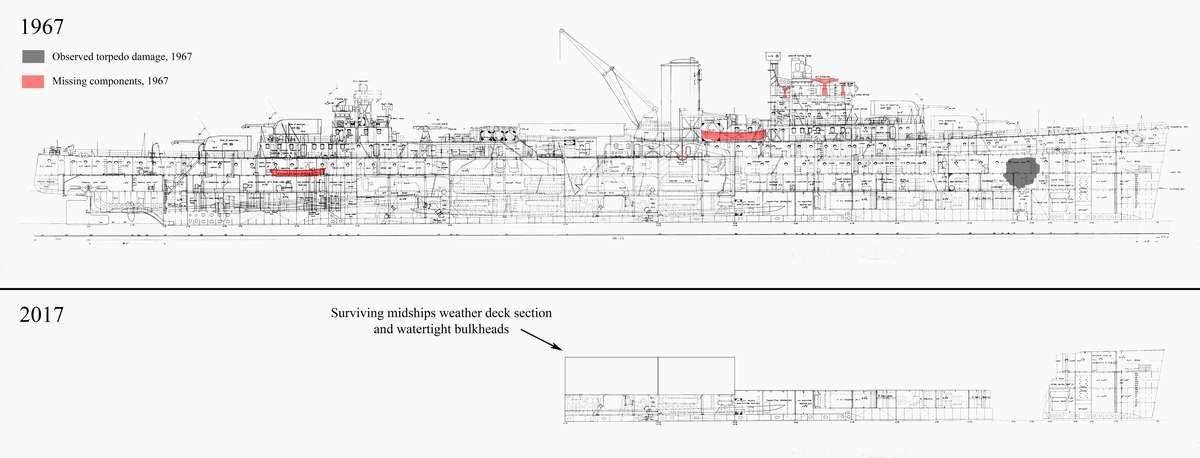 Diagram recording the extent of the removal of parts of <em>Perth</em> between 1967 and today. An estimated 3,000 tonnes of metal has been removed from the wreck. Most of the illegal salvage has occurred since 2013. Image: James Hunter, ANMM/Pusat Penelitian Arkeologi Nasional.