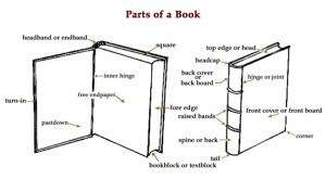 """Parts of a book. Image: <a href=""""http://thefutureofpublishing.com/2013/04/bookishness-what-makes-a-book-a-book/"""">Thad McIlroy</a>."""