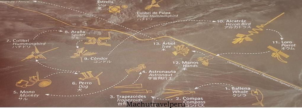 Nazca Lines: Mysterious Geoglyphs in Peru