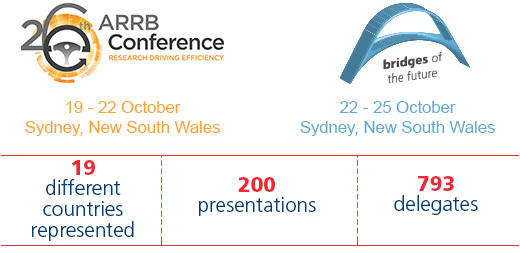 26th ARRB Conference and 9th Bridge Conference