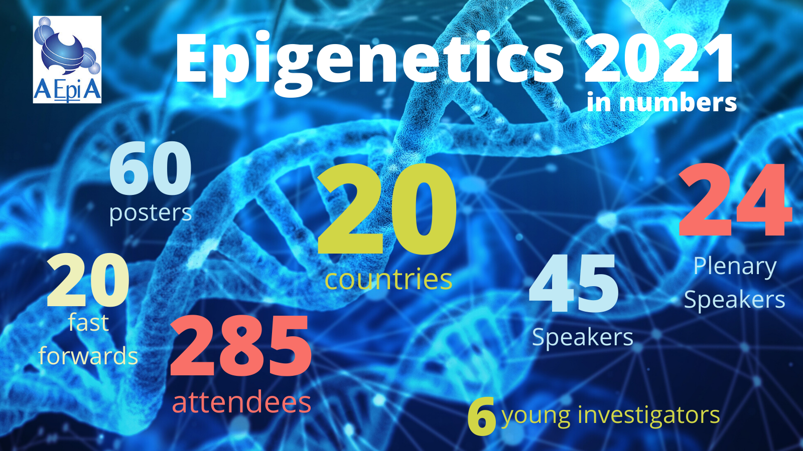 Epigenetics 2021 in numbers